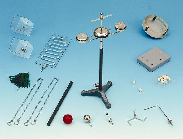 Elektrostatik, Gerätesatz