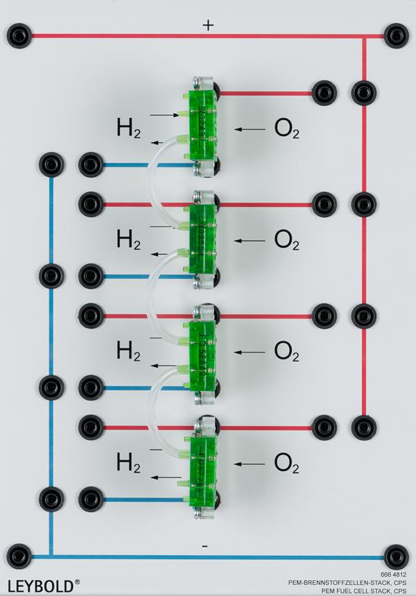 PEM-Brennstoffzellen-Stack, CPS