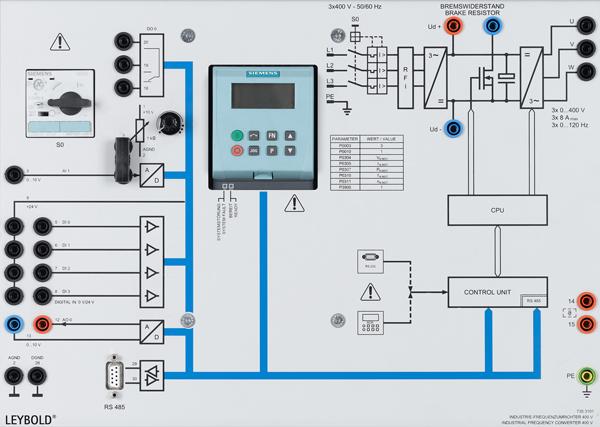 Industrie-Frequenzumrichter 400 V