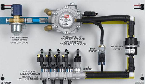 LPG Gas-System