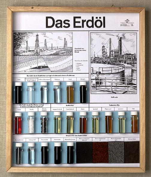 Schaukasten: Erdöl