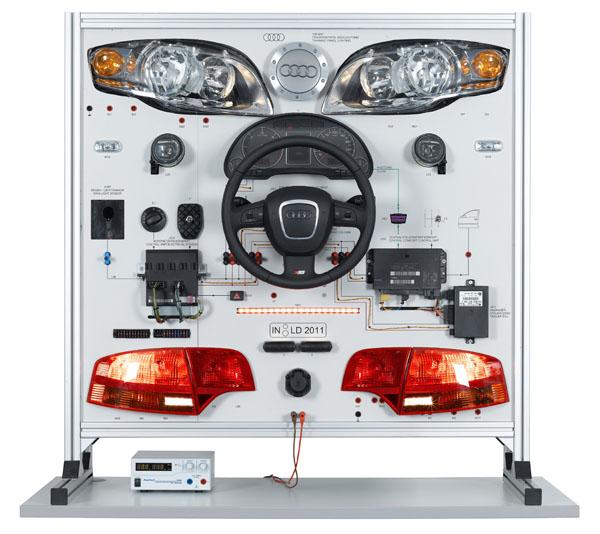 Digitalisierung: Vernetzte Kfz-Systeme Beleuchtung
