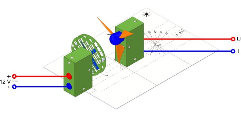 Windrad mit unterschiedlichem Flügelwinkel - Digital