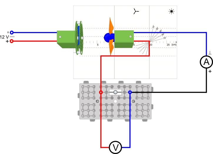Betreiben einer Lampe durch ein Windrad