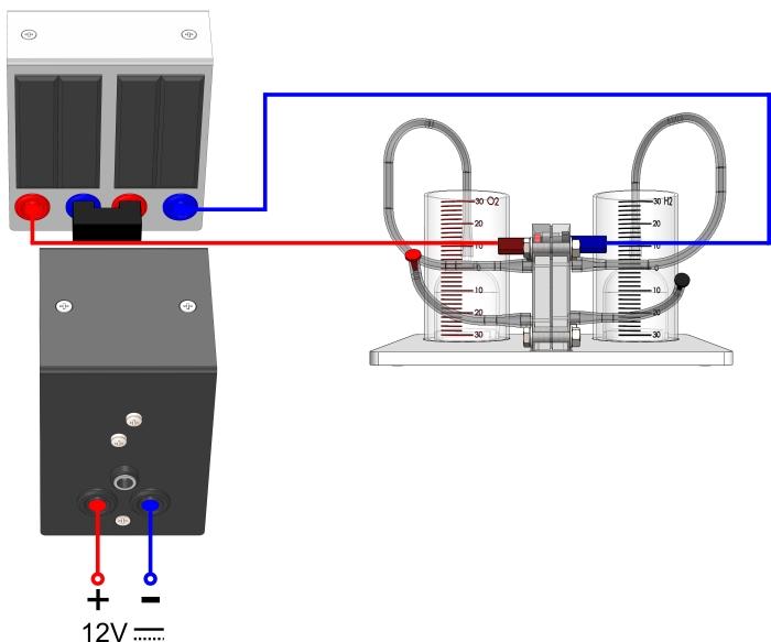 Betreiben des Elektrolyseurs mit einer Solarzelle