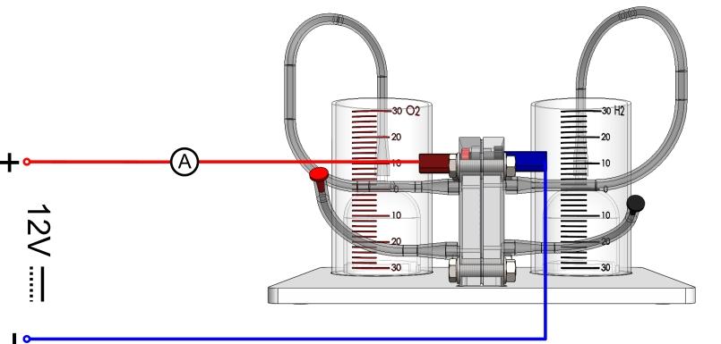 Das 1. Faradaysche Gesetz am Elektrolyseur