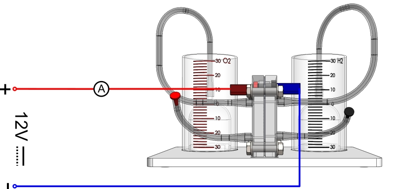 Energie-Wirkungsgrad am Elektrolyseur