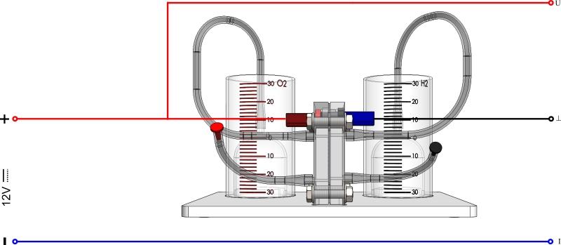 Energie-Wirkungsgrad am Elektrolyseur - Digital