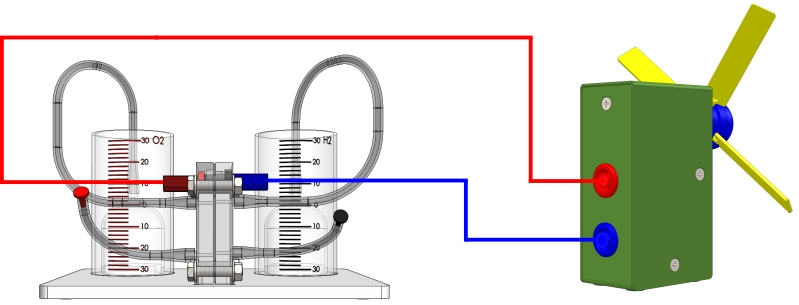 Betreiben eines Motors mit einer Brennstoffzelle