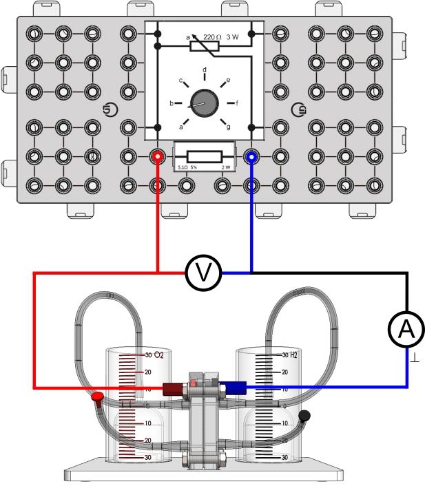 Kennlinie und Leistung einer Brennstoffzelle