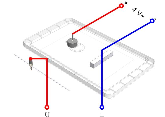 Äquipotentiallinien zwischen ungleich geformten Elektroden - Digital