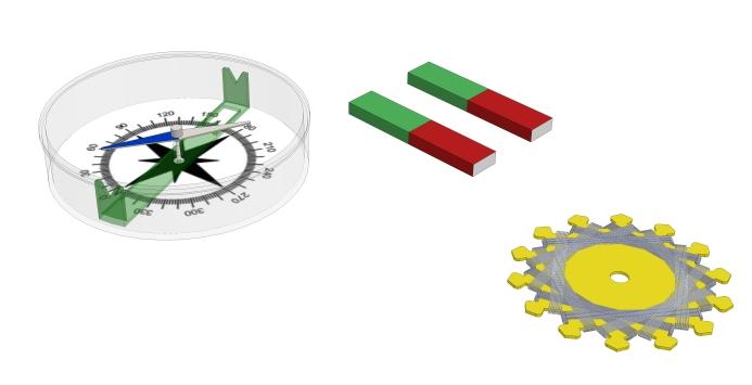 Polarität von Magneten