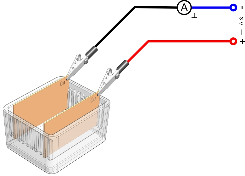 Leitfähigkeit wässriger Lösungen (Elektrolyte)