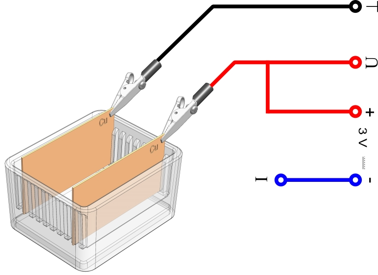 Zusammenhang zwischen Strom und Spannung bei einem Elektrolyten - Digital