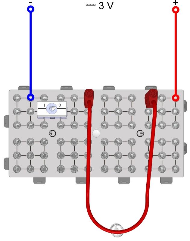 Magnetische Wirkung des elektrischen Stromes