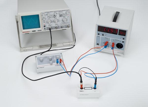 Bestimmung der Scheitelfaktoren verschiedener Wechselstrom-Signalformen