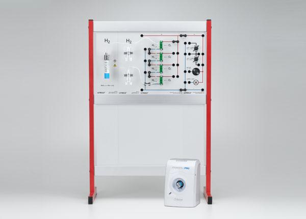 Aufnahme von Kennlinien von einem PEM-Brennstoffzellen-Stack
