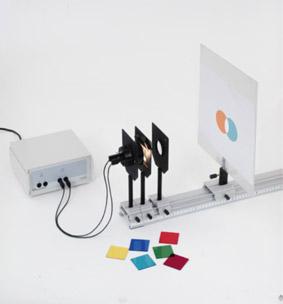 Additive Farbmischung - Komplementärfarben-Dreifachleuchte